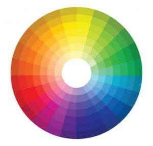 Jako inspirację może posłużyć wam koło barw - odcienie leżące obok siebie się uzupełniają, zaś te, które leżą naprzeciwko siebie są dla siebie kontrastujące (ilustracja helikon.com.pl)